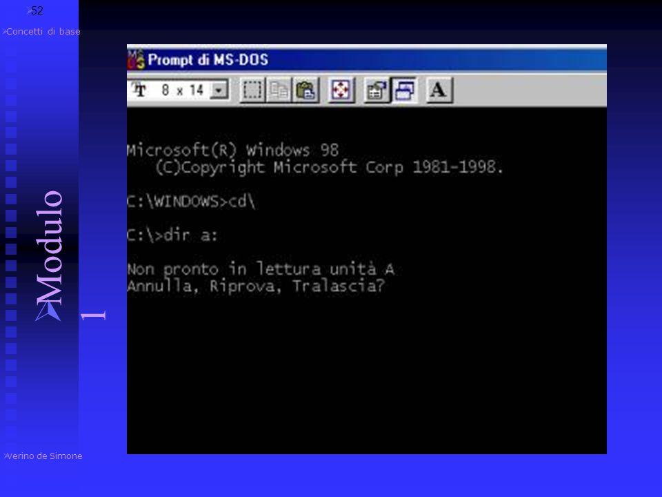  Nel vecchio sistema operativo MS - D.O.S. l'interfaccia è a caratteri, cioè su uno schermo nero occorre digitare i comandi (ad esempio il comando di