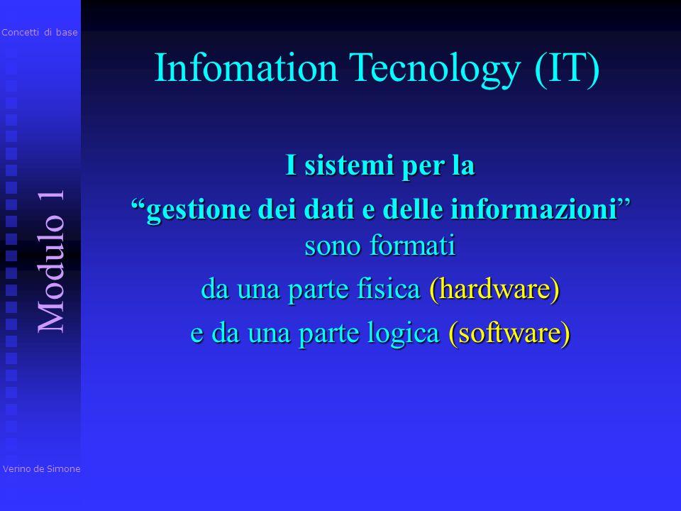 Infomation Tecnology (IT) Verino de Simone Modulo 1 Concetti di base I sistemi per la gestione dei dati e delle informazioni sono formati da una parte fisica (hardware) e da una parte logica (software)