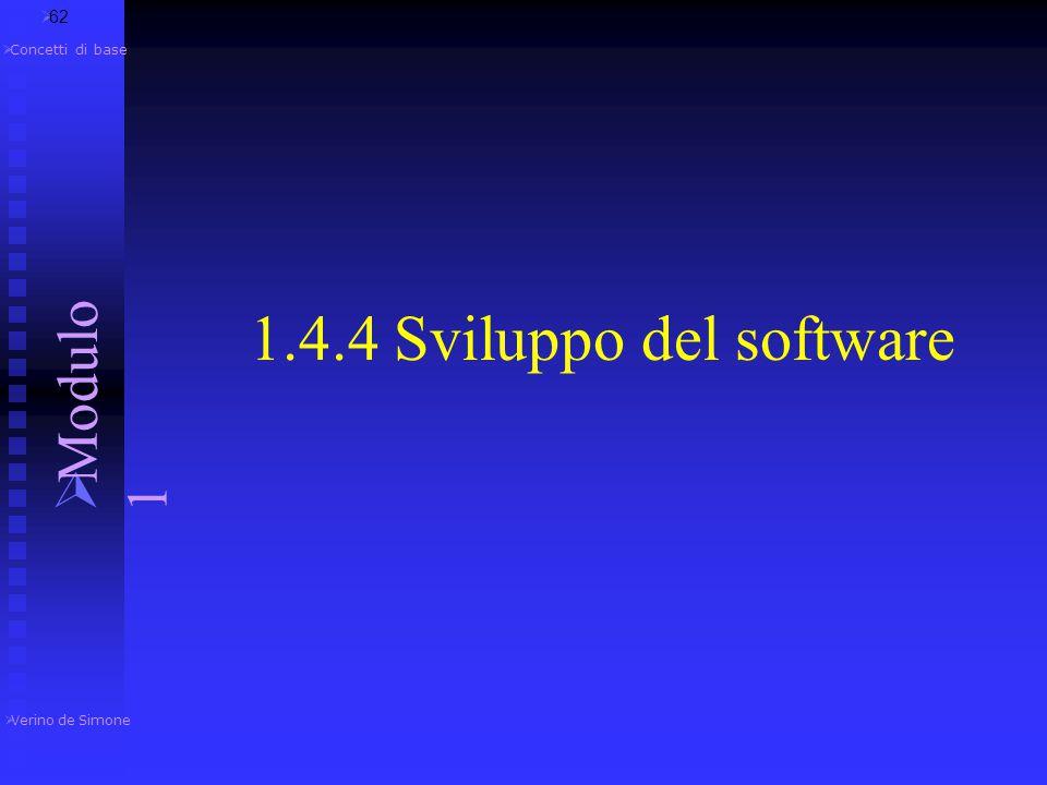 Programmi di Utilità Compressione (Winzip), Compressione (Winzip), Browser (Explorer,Netscape, Opera,...) Browser (Explorer,Netscape, Opera,...) Antiv