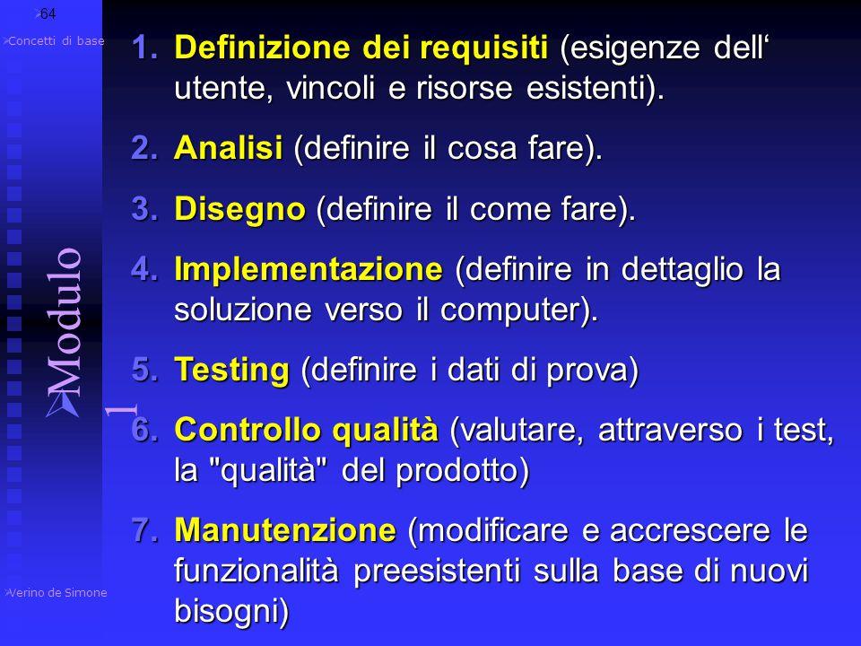  Verino de Simone  Modulo 1  Concetti di base  Produrre software non è cosa semplice (in termini di risorse umane e materiali) e occorre attivare