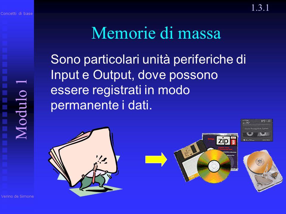 Verino de Simone Modulo 1 Concetti di base 1.3.1 Memorie di massa 1.3.2 Memoria veloce 1.3.3 Capacità di memoria 1.3.4 Prestazioni del computer 1.3 Di
