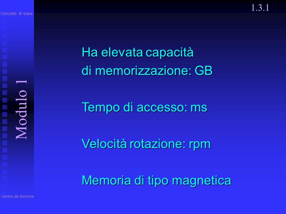 Hard Disk Chiamato anche Disco Fisso. E' la memoria permanente del computer, in cui si conservano tutti i documenti, i dati e i programmi. Viene usato