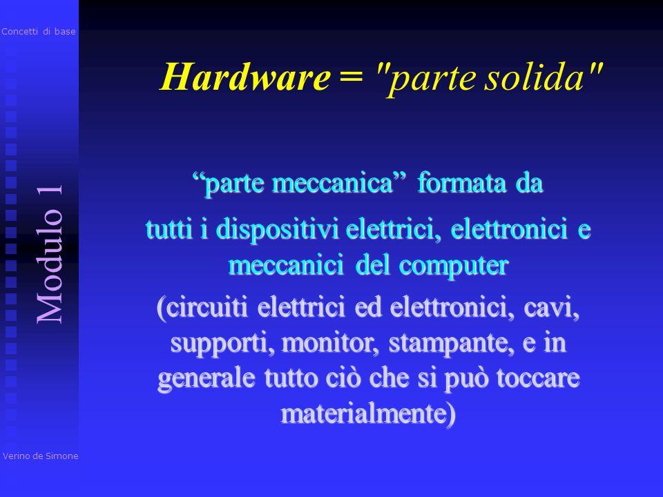 Hardware = parte solida parte meccanica formata da tutti i dispositivi elettrici, elettronici e meccanici del computer (circuiti elettrici ed elettronici, cavi, supporti, monitor, stampante, e in generale tutto ciò che si può toccare materialmente) Verino de Simone Modulo 1 Concetti di base