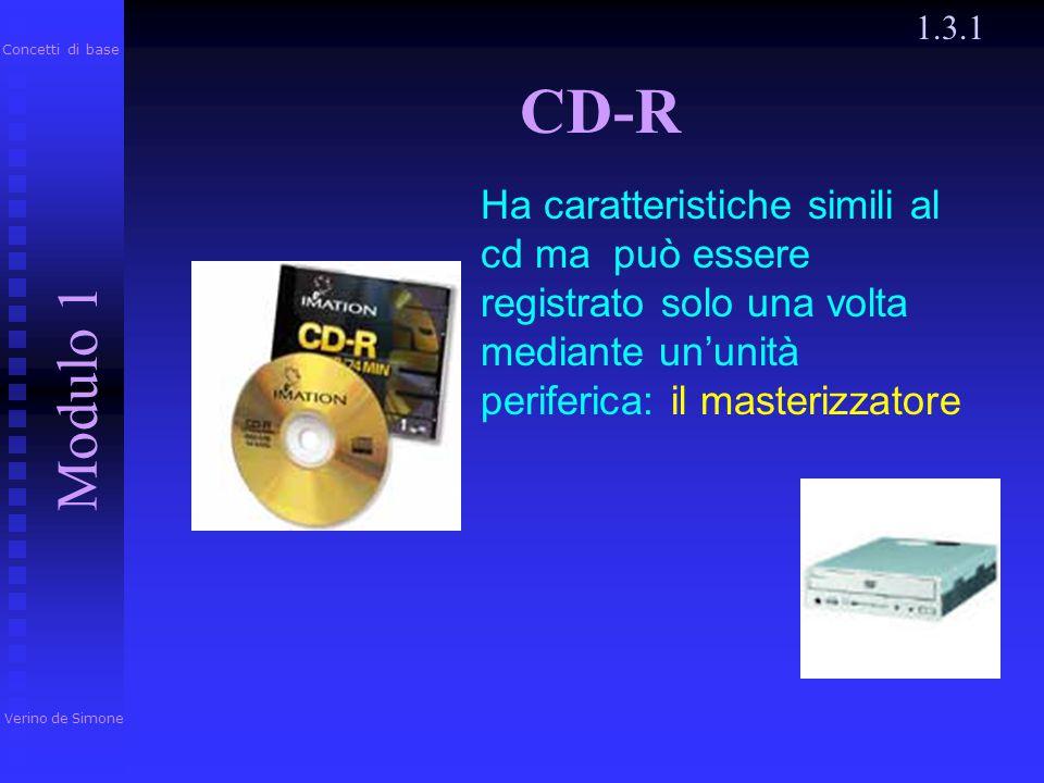 CD-ROM 1.3.1 E' un disco ottico (diametro 12 cm) con alta capacità di memorizzazione La lettura dei dati avviene con una luce laser. La sua capacità è