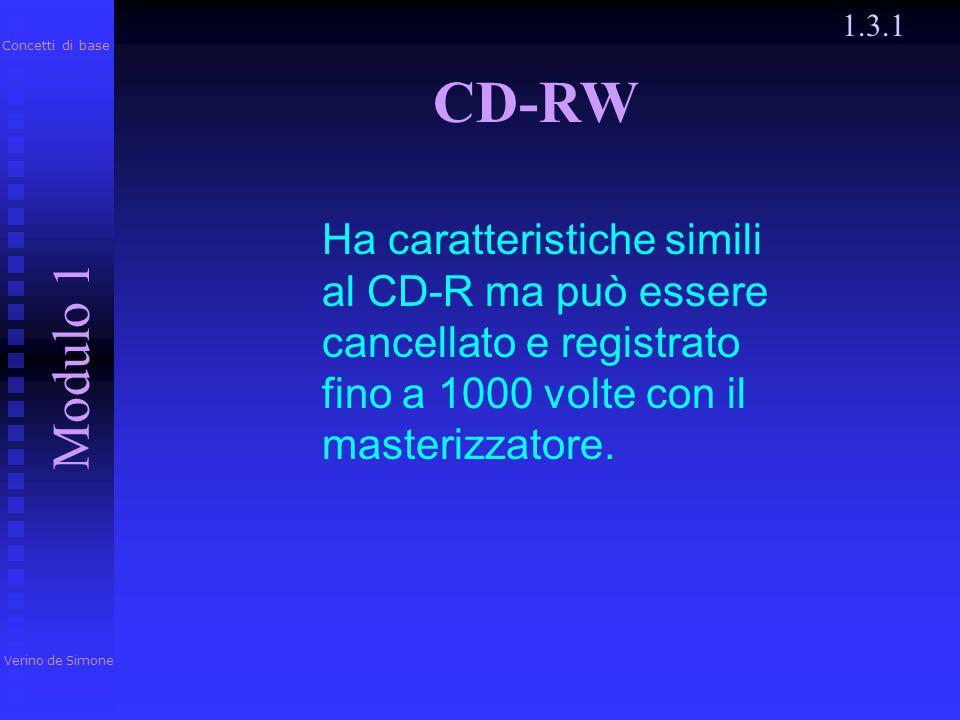 CD-R 1.3.1 Ha caratteristiche simili al cd ma può essere registrato solo una volta mediante un'unità periferica: il masterizzatore Verino de Simone Mo