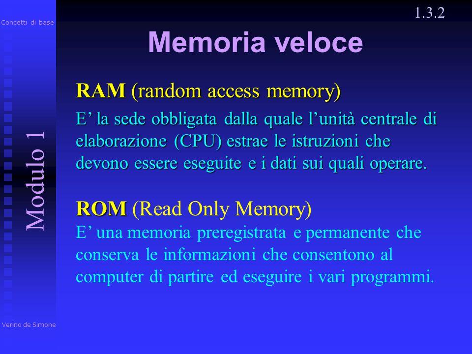 1.3.1 Verino de Simone Modulo 1 Concetti di base 9,4 Gigabytes 8,5 Gigabytes 6044 floppy 17 Gigabytes 4,7 Gigabytes 3340 floppy