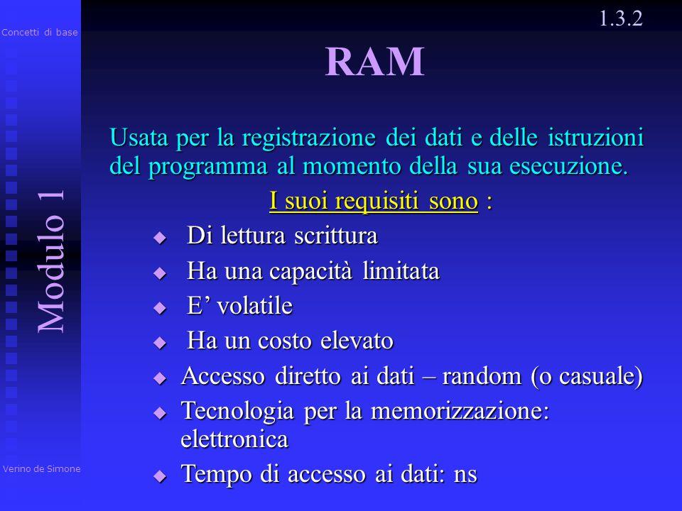 1.3.2 Verino de Simone Modulo 1 Concetti di base Memoria veloce RAM (random access memory) E' la sede obbligata dalla quale l'unità centrale di elabor
