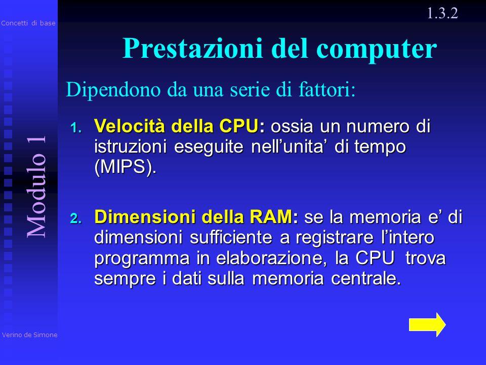 Capacità delle memorie 1.3.3 Verino de Simone Modulo 1 Concetti di base Le unità di misura dell'informazione utilizzate, in ordine di grandezza cresce