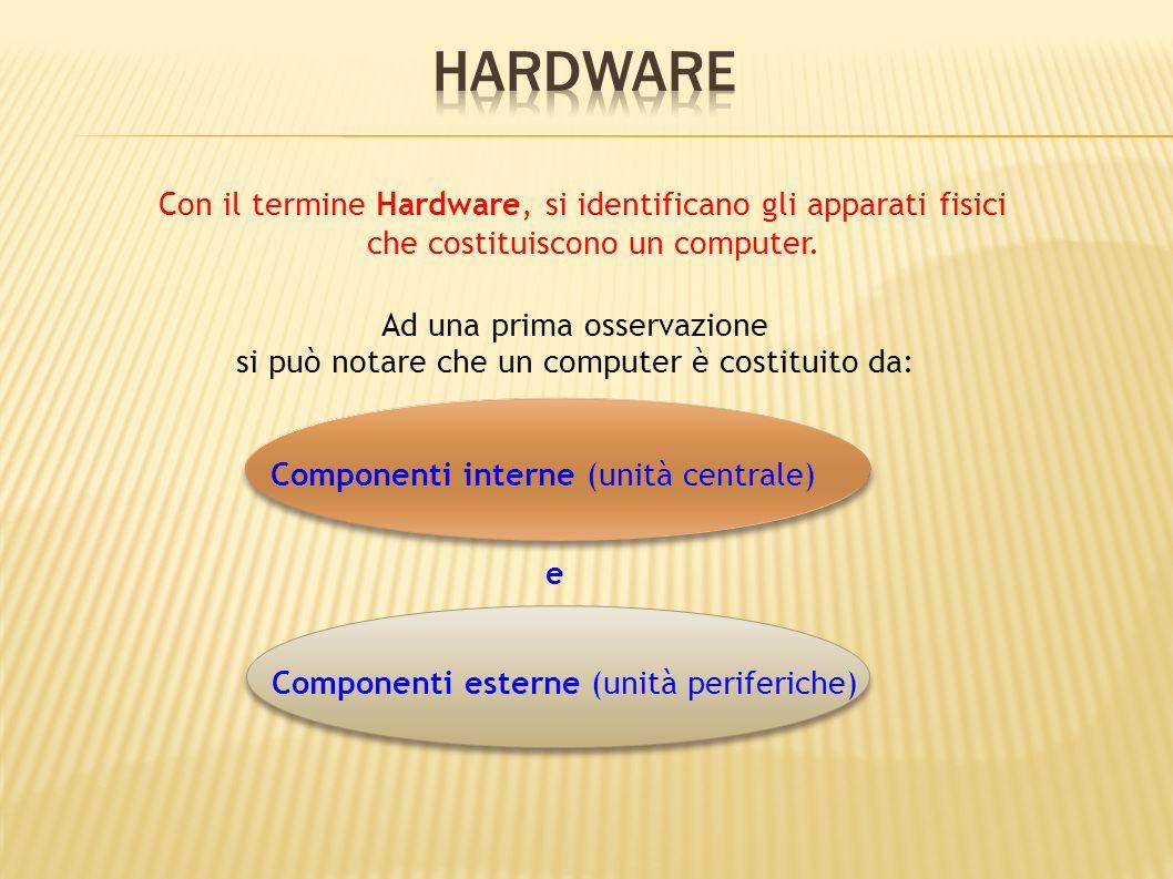 Con il termine Hardware, si identificano gli apparati fisici che costituiscono un computer. Ad una prima osservazione si può notare che un computer è