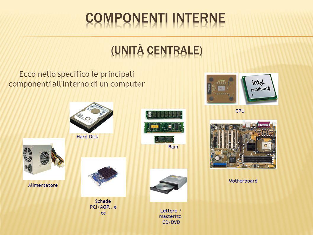 Ecco nello specifico le principali componenti all'interno di un computer Alimentatore Hard Disk CPU Motherboard Ram Schede PCI/AGP...e cc Lettore / ma