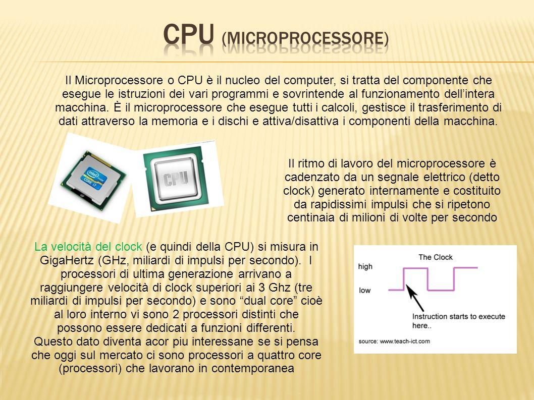 Il Microprocessore o CPU è il nucleo del computer, si tratta del componente che esegue le istruzioni dei vari programmi e sovrintende al funzionamento