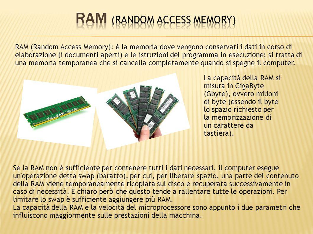 RAM (Random Access Memory): è la memoria dove vengono conservati i dati in corso di elaborazione (i documenti aperti) e le istruzioni del programma in