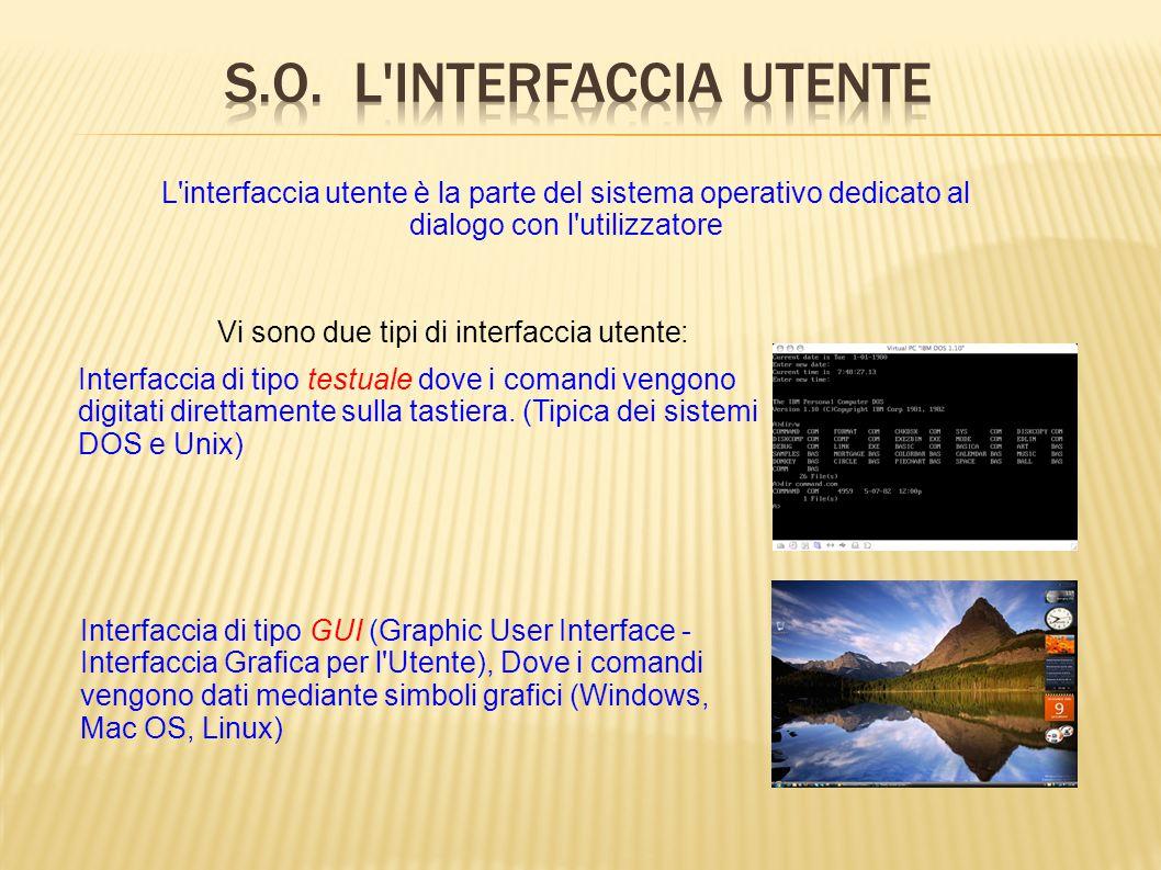 L'interfaccia utente è la parte del sistema operativo dedicato al dialogo con l'utilizzatore Interfaccia di tipo GUI (Graphic User Interface - Interfa
