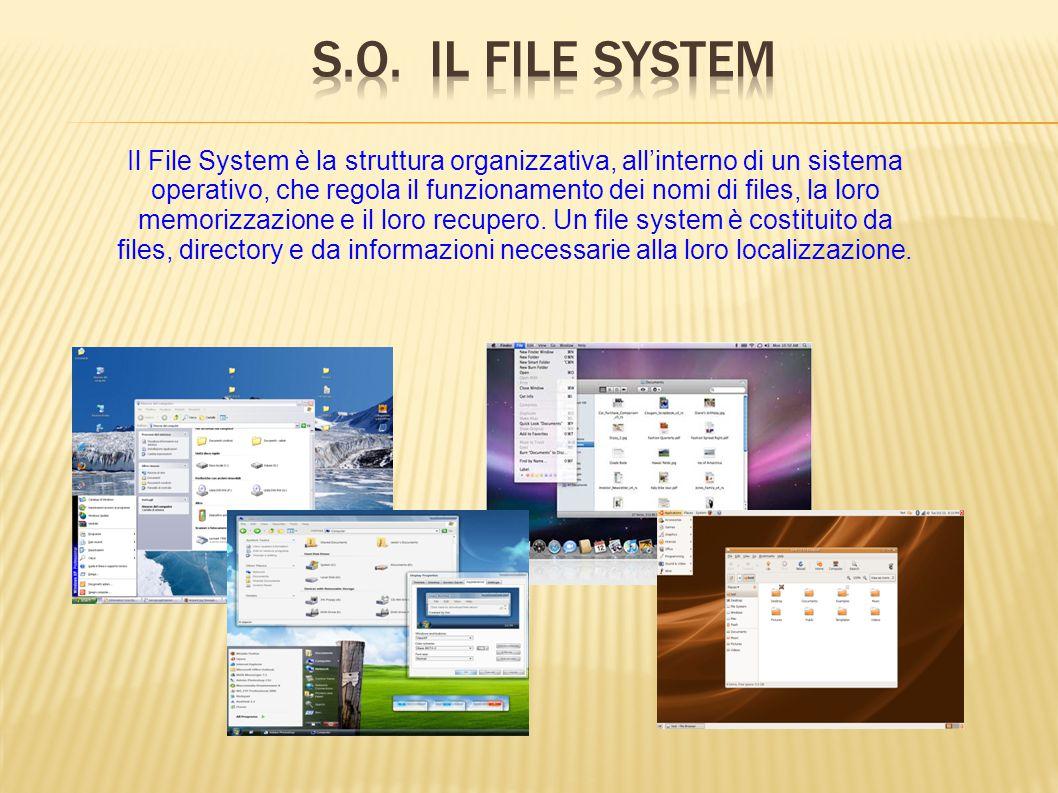 Il File System è la struttura organizzativa, all'interno di un sistema operativo, che regola il funzionamento dei nomi di files, la loro memorizzazion