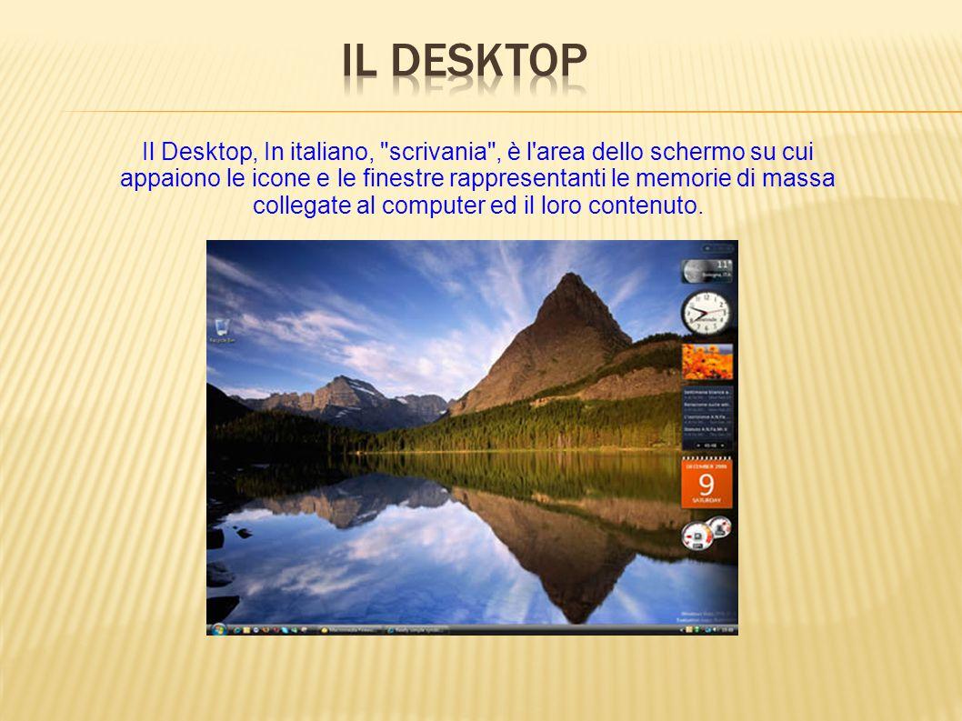 Il Desktop, In italiano,