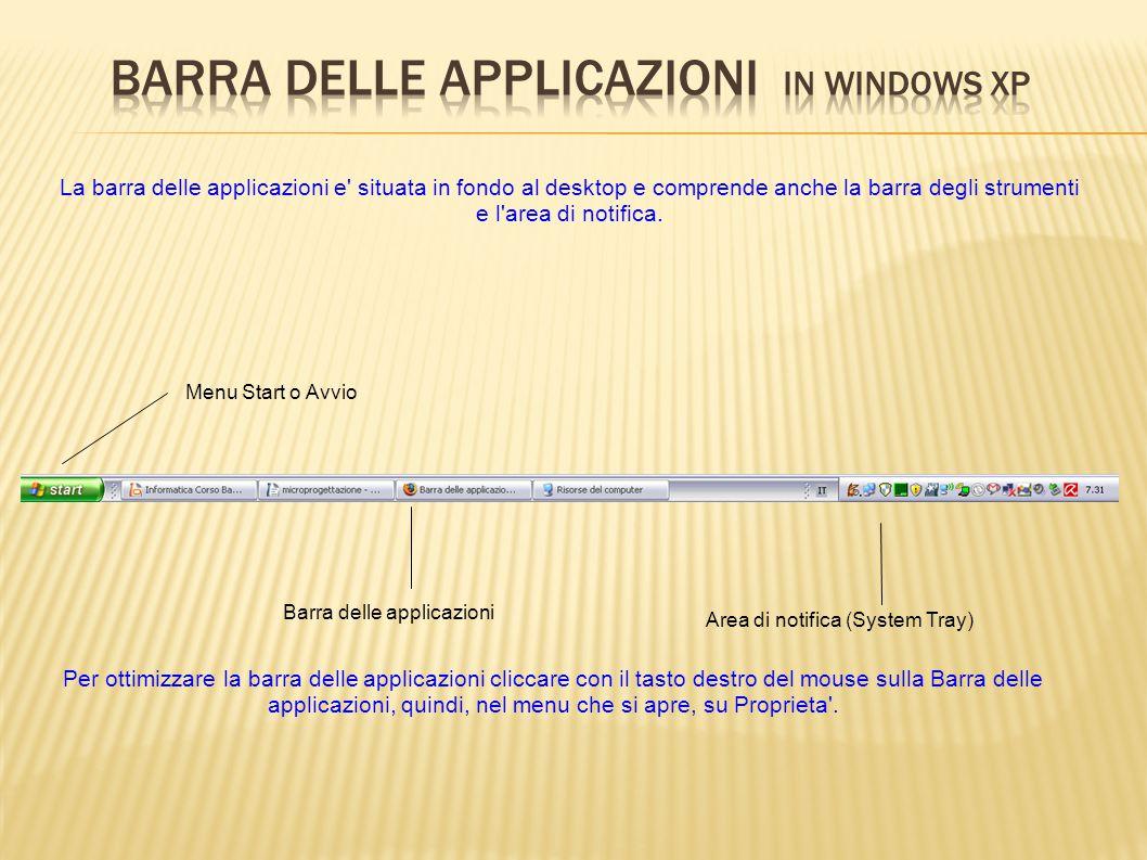 La barra delle applicazioni e' situata in fondo al desktop e comprende anche la barra degli strumenti e l'area di notifica. Menu Start o Avvio Barra d