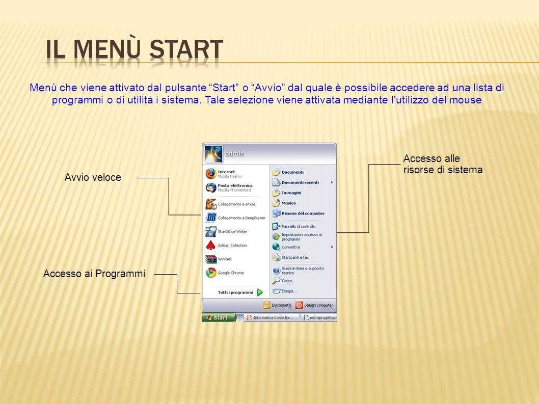 """Avvio veloce Menù che viene attivato dal pulsante """"Start"""" o """"Avvio"""" dal quale è possibile accedere ad una lista di programmi o di utilità i sistema. T"""