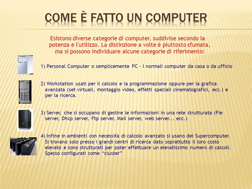 1) Personal Computer o semplicemente PC - I normali computer da casa o da ufficio 2) Workstation usati per il calcolo e la programmazione oppure per l