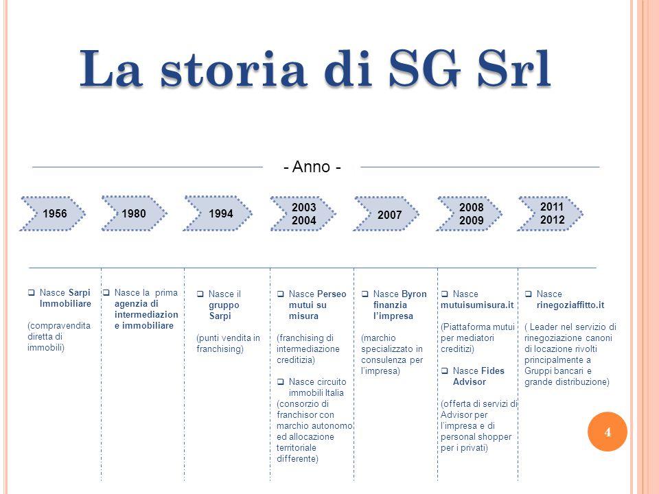 Ecco riportati alcuni articoli riguardanti la nostra attività sulle pagine di Libero, Repubblica, Italia Oggi, Corriere della Sera, Milano Finanza e Il sole 24 Ore.