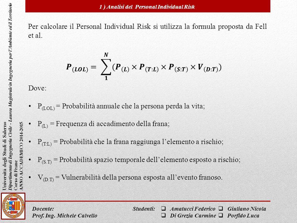 Università degli Studi di Salerno Dipartimento di Ingegneria Civile - Laurea Magistrale in Ingegneria per l'Ambiente ed il Territorio Corso di Frane A