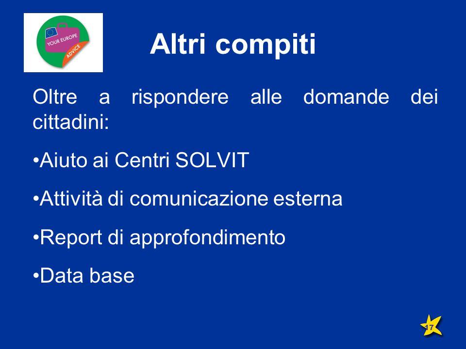 Altri compiti Oltre a rispondere alle domande dei cittadini: Aiuto ai Centri SOLVIT Attività di comunicazione esterna Report di approfondimento Data b