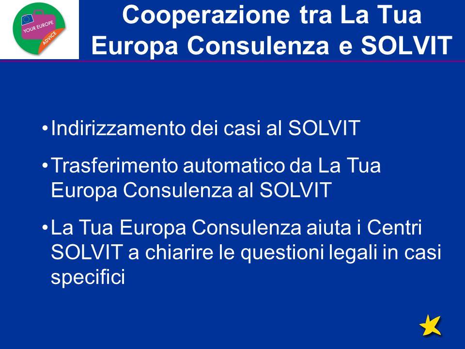 Cooperazione tra La Tua Europa Consulenza e SOLVIT Indirizzamento dei casi al SOLVIT Trasferimento automatico da La Tua Europa Consulenza al SOLVIT La