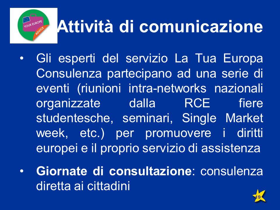 Attività di comunicazione Gli esperti del servizio La Tua Europa Consulenza partecipano ad una serie di eventi (riunioni intra-networks nazionali orga