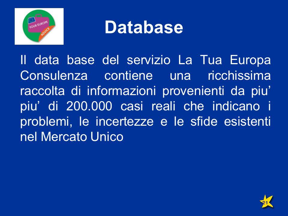 Database Il data base del servizio La Tua Europa Consulenza contiene una ricchissima raccolta di informazioni provenienti da piu' piu' di 200.000 casi