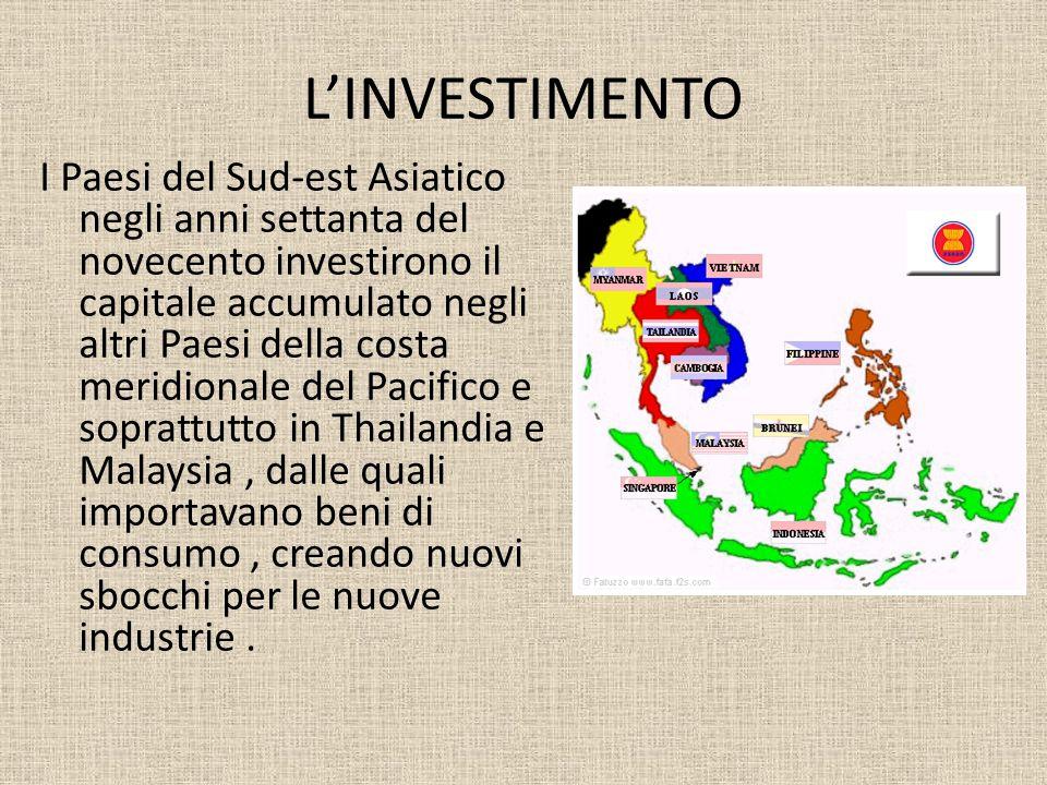 L'INVESTIMENTO I Paesi del Sud-est Asiatico negli anni settanta del novecento investirono il capitale accumulato negli altri Paesi della costa meridio