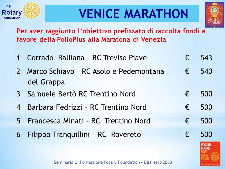 Seminario di Formazione Rotary Foundation – Distretto 2060 The Rotary Foundation VENICE MARATHON 1 Corrado Balliana - RC Treviso Piave € 543 2 Marco S