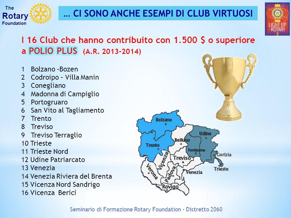 Seminario di Formazione Rotary Foundation – Distretto 2060 The Rotary Foundation … CI SONO ANCHE ESEMPI DI CLUB VIRTUOSI 1 Bolzano –Bozen 2 Codroipo –