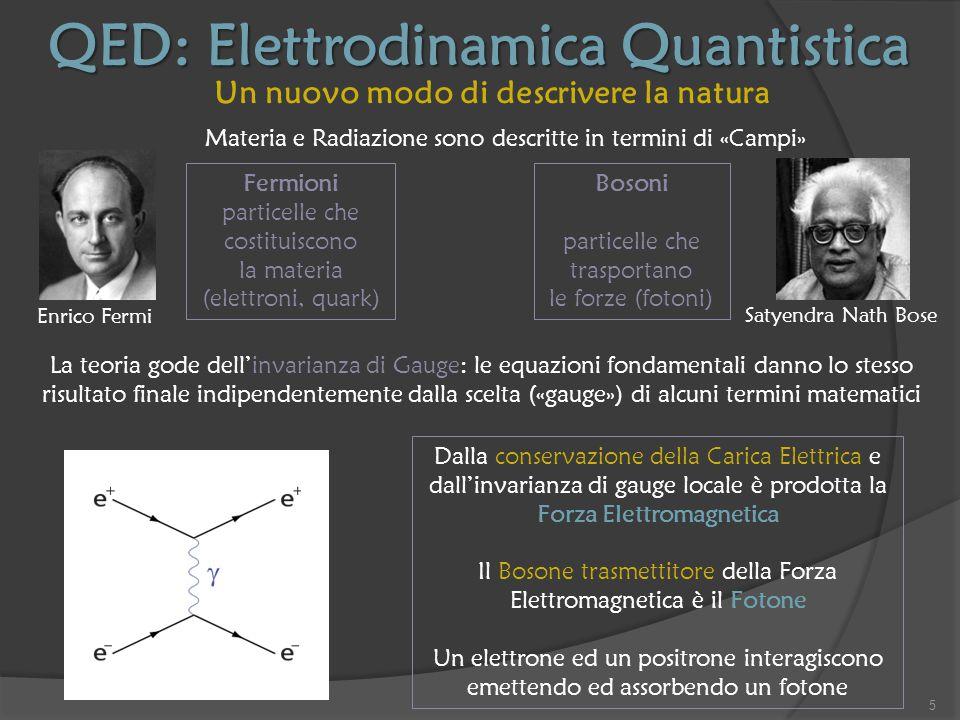 La QED unisce 3 grandi teorie Elettromagnetismo di Maxwell ('800) Descrizione della luce come un'onda em a velocità costante Relatività speciale di Einstein (1905) Conversione della massa in energia Meccanica quantistica (anni '20) Spiegazione della stabilità degli atomi e dei loro spettri 6