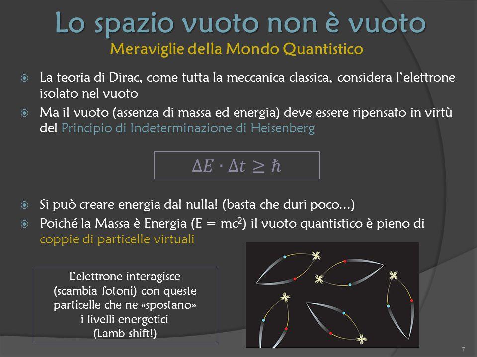 3 semplici regole di base su cui è basata la QED I Diagrammi di Feynman Richard inventa i numeri arabi Un Elettrone si propaga nello spazio-tempo Un Fotone si propaga nello spazio-tempo Un Elettrone emette un Fotone   e e e 8