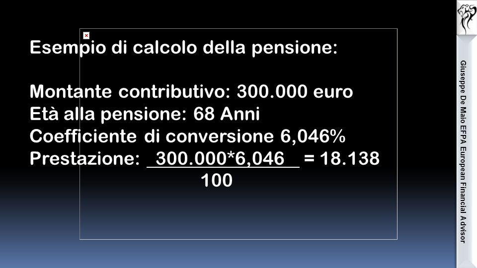 Esempio di calcolo della pensione: Montante contributivo: 300.000 euro Età alla pensione: 68 Anni Coefficiente di conversione 6,046% Prestazione: 300.000*6,046 = 18.138 100