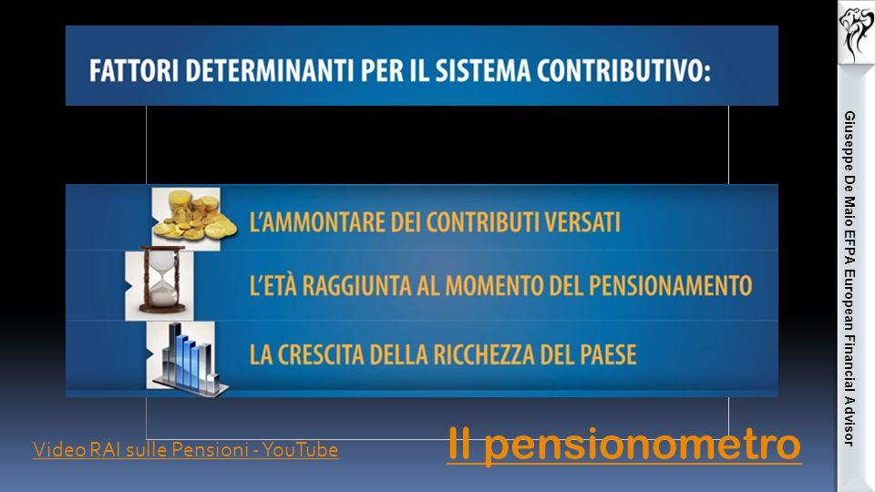Giuseppe De Maio EFPA European Financial Advisor Il pensionometro Video RAI sulle Pensioni - YouTube