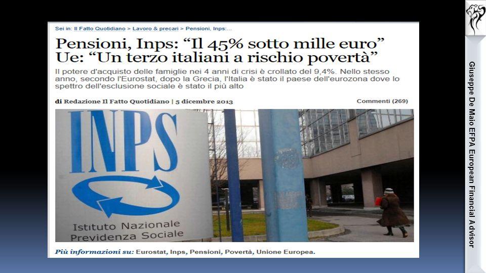 Giuseppe De Maio EFPA European Financial Advisor In sintesi: Caso 3