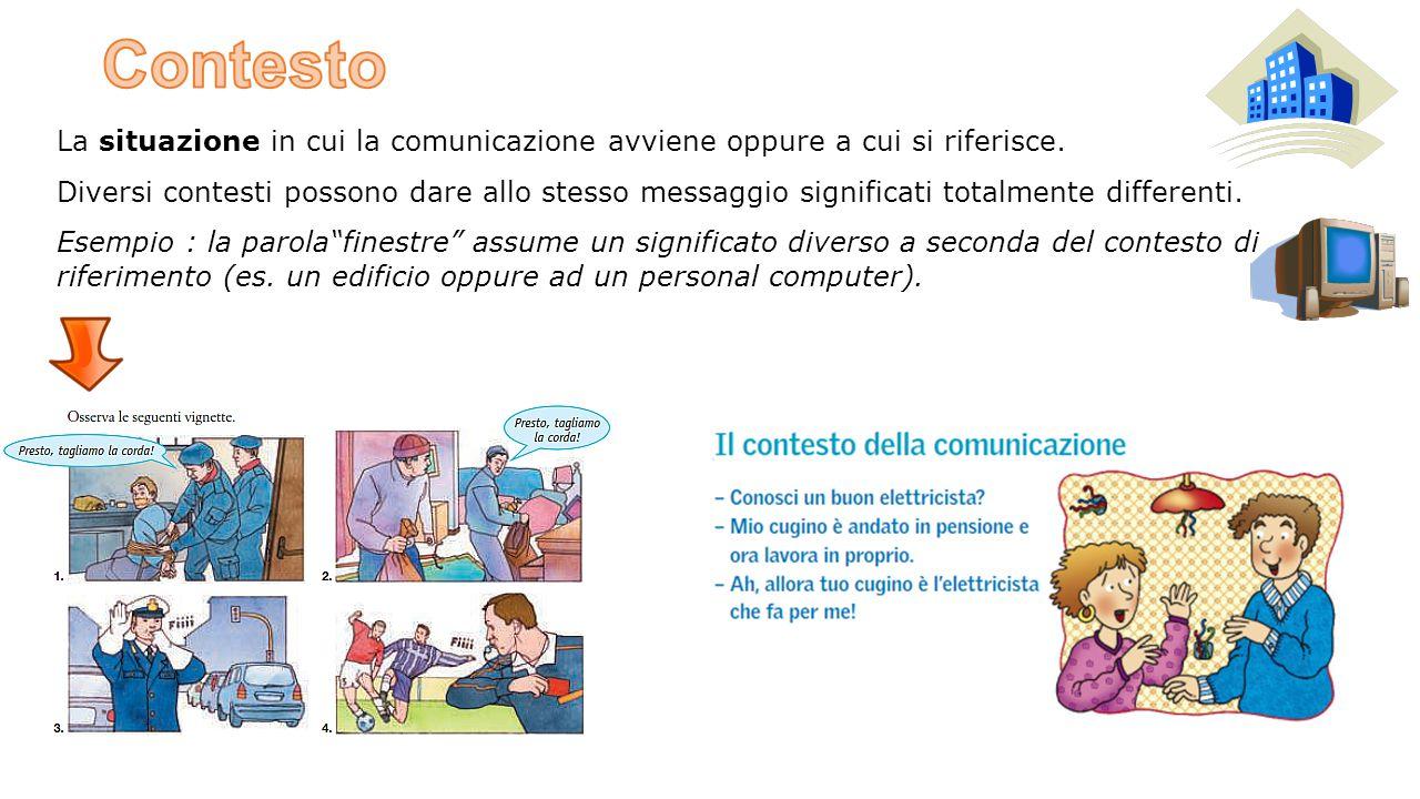 La situazione in cui la comunicazione avviene oppure a cui si riferisce. Diversi contesti possono dare allo stesso messaggio significati totalmente di