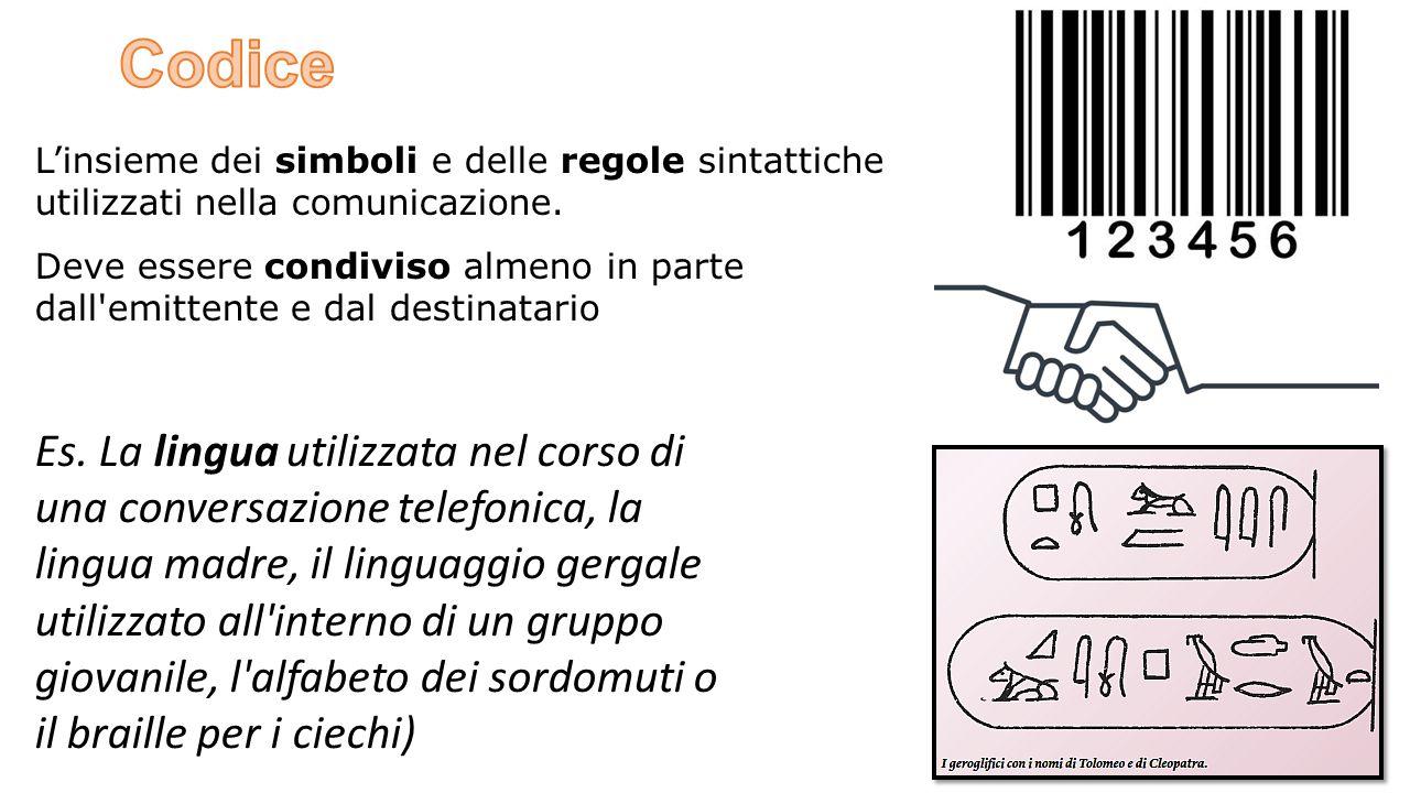 L'insieme dei simboli e delle regole sintattiche utilizzati nella comunicazione. Deve essere condiviso almeno in parte dall'emittente e dal destinatar
