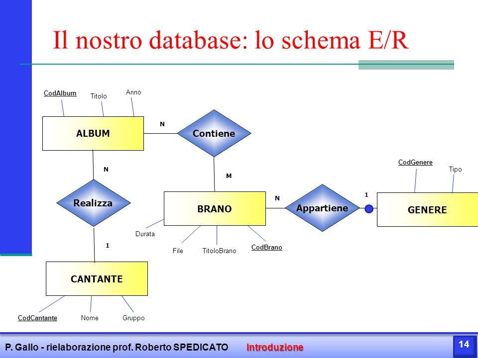 Il nostro database: lo schema E/R CodCantante NomeGruppo CodBrano TitoloBrano Durata ALBUM BRANO Contiene M N CodGenere Tipo GENERE Appartiene 1 N CAN