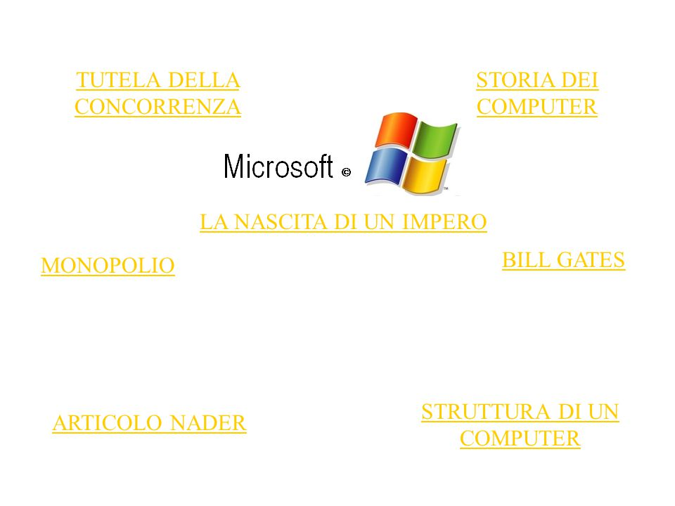 STORIA DEI COMPUTER LA NASCITA DI UN IMPERO BILL GATES MONOPOLIO TUTELA DELLA CONCORRENZA ARTICOLO NADER STRUTTURA DI UN COMPUTER