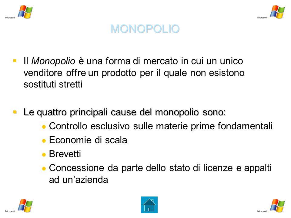 MONOPOLIO   Il Monopolio è una forma di mercato in cui un unico venditore offre un prodotto per il quale non esistono sostituti stretti  Le quattro