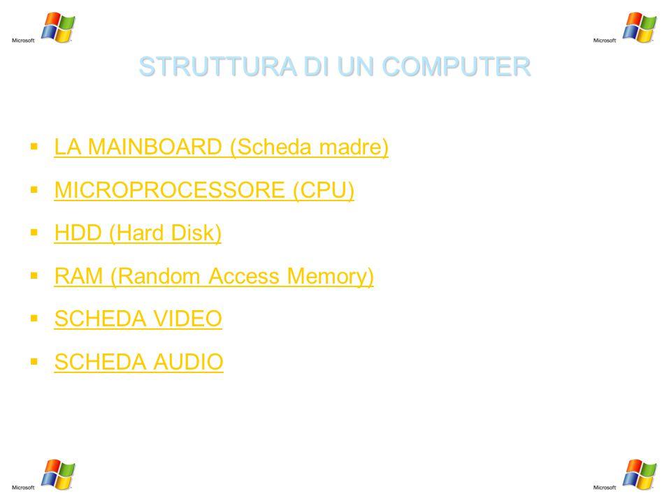 STRUTTURA DI UN COMPUTER   LA MAINBOARD (Scheda madre) LA MAINBOARD (Scheda madre)   MICROPROCESSORE (CPU) MICROPROCESSORE (CPU)   HDD (Hard Dis
