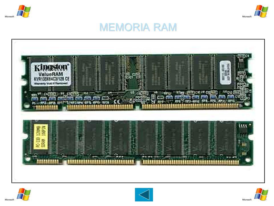 MEMORIA RAM MEMORIA RAM   Prodotta per la prima volta nel 1970 dalla Intel, la RAM è la memoria del computer chiamata anche memoria centrale,princip