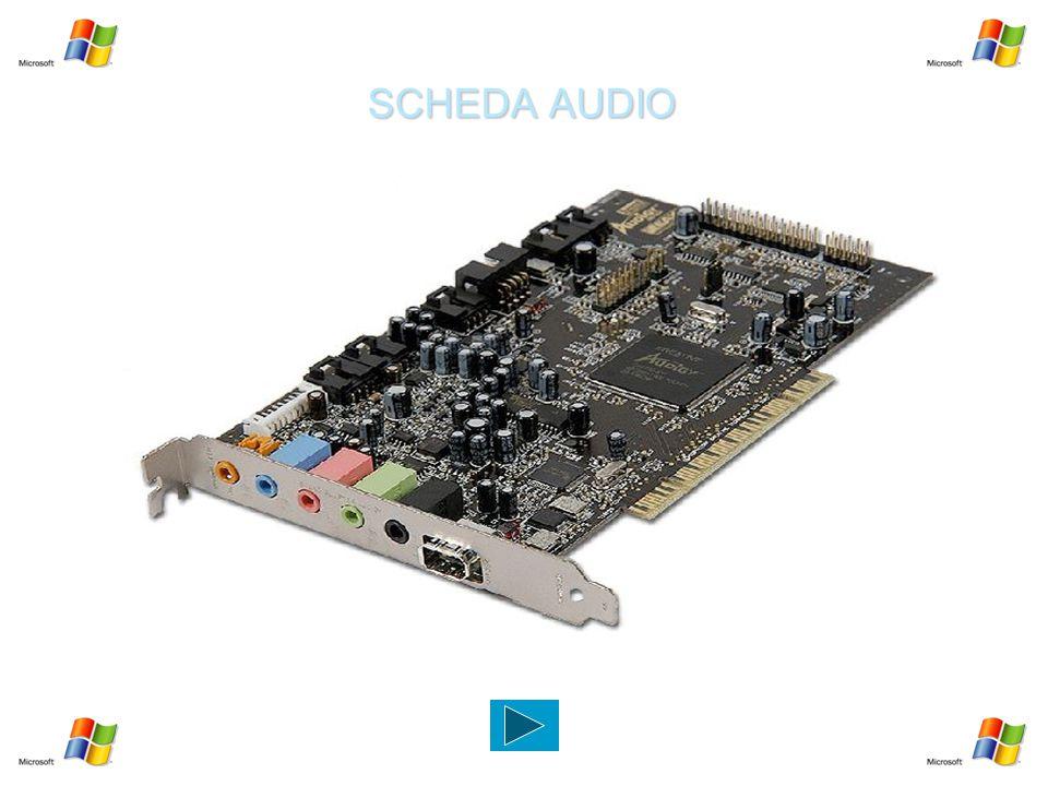 SCHEDA AUDIO   Dispositivo elettronico che estende le capacità di base del Pc con funzioni sonore e musicali   Anch'essa trasforma dalla rappresen