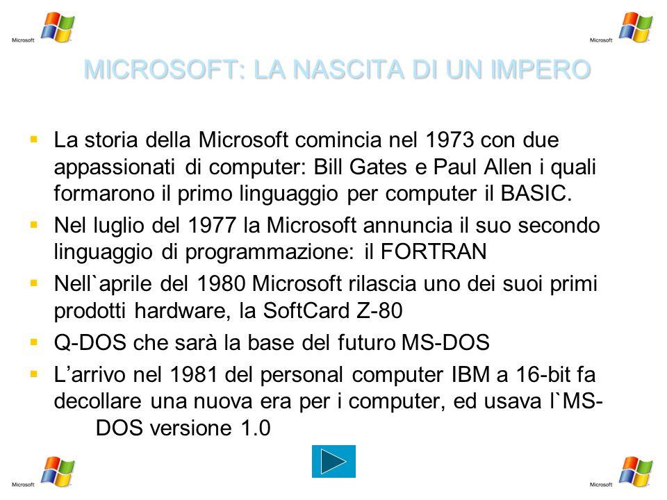 MICROSOFT: LA NASCITA DI UN IMPERO MICROSOFT: LA NASCITA DI UN IMPERO   La storia della Microsoft comincia nel 1973 con due appassionati di computer