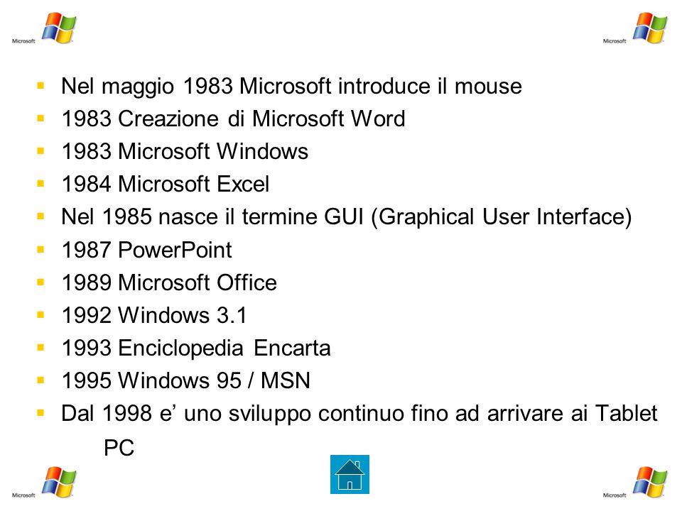   Nel maggio 1983 Microsoft introduce il mouse   1983 Creazione di Microsoft Word   1983 Microsoft Windows   1984 Microsoft Excel   Nel 1985