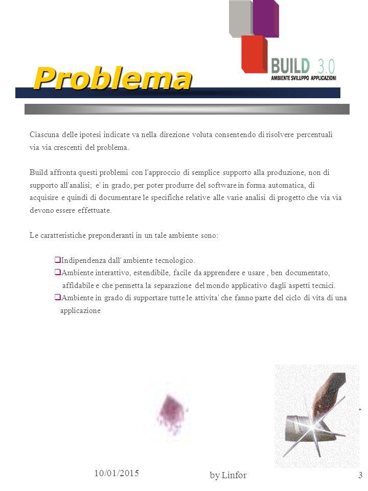 10/01/2015 by Linfor3 Problema Ciascuna delle ipotesi indicate va nella direzione voluta consentendo di risolvere percentuali via via crescenti del problema.