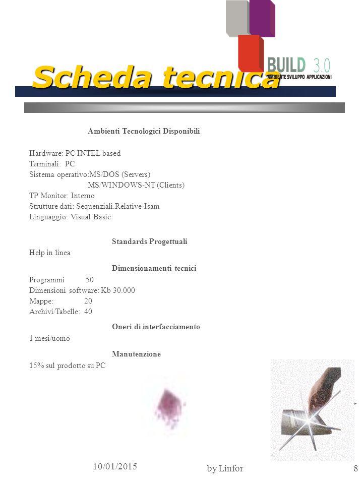 10/01/2015 by Linfor8 Scheda tecnica Ambienti Tecnologici Disponibili Hardware: PC INTEL based Terminali: PC Sistema operativo:MS/DOS (Servers) MS/WINDOWS-NT (Clients) TP Monitor: Interno Strutture dati: Sequenziali.Relative-Isam Linguaggio: Visual Basic Standards Progettuali Help in linea Dimensionamenti tecnici Programmi 50 Dimensioni software: Kb 30.000 Mappe: 20 Archivi/Tabelle: 40 Oneri di interfacciamento 1 mesi/uomo Manutenzione 15% sul prodotto su PC
