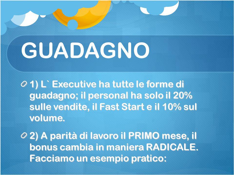 GUADAGNO 1) L` Executive ha tutte le forme di guadagno; il personal ha solo il 20% sulle vendite, il Fast Start e il 10% sul volume.