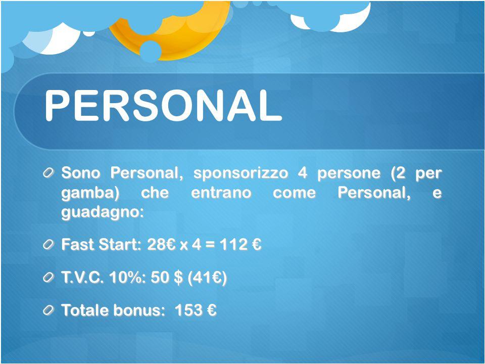 PERSONAL Sono Personal, sponsorizzo 4 persone (2 per gamba) che entrano come Personal, e guadagno: Fast Start: 28€ x 4 = 112 € T.V.C.